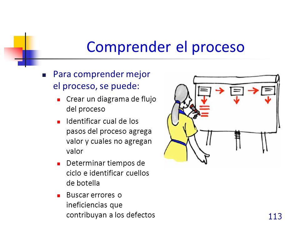 Comprender el proceso Para comprender mejor el proceso, se puede: