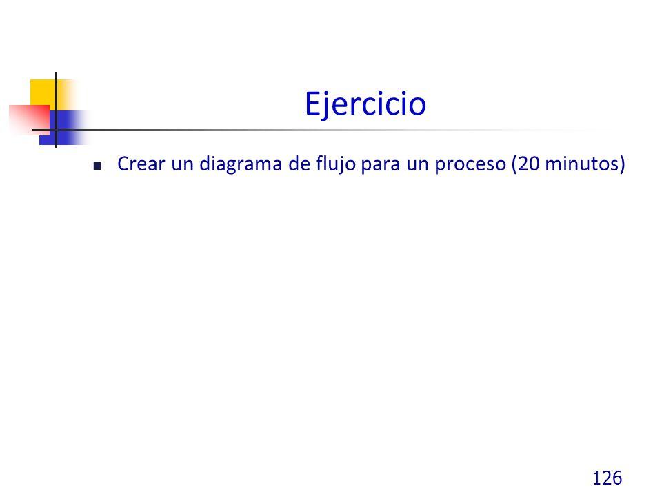 Ejercicio Crear un diagrama de flujo para un proceso (20 minutos)