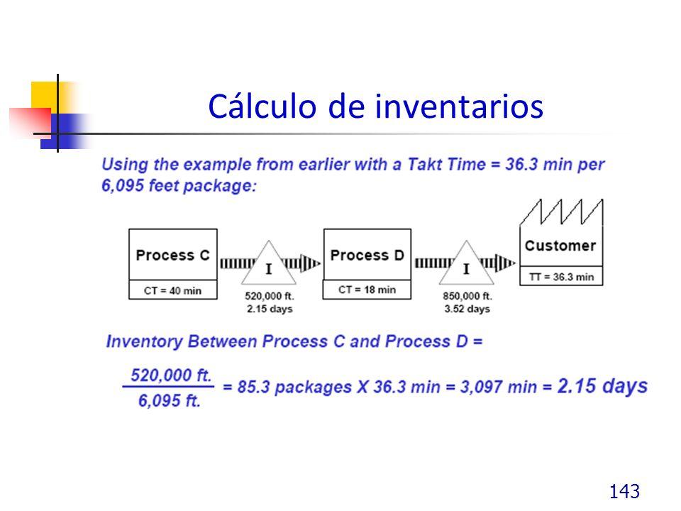 Cálculo de inventarios