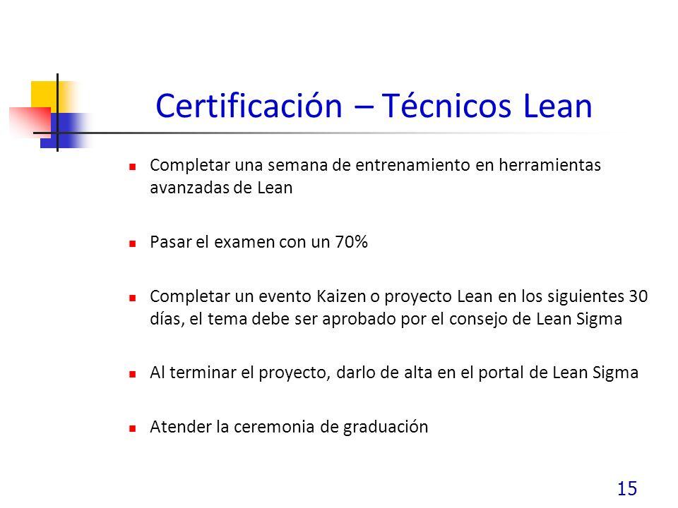 Certificación – Técnicos Lean