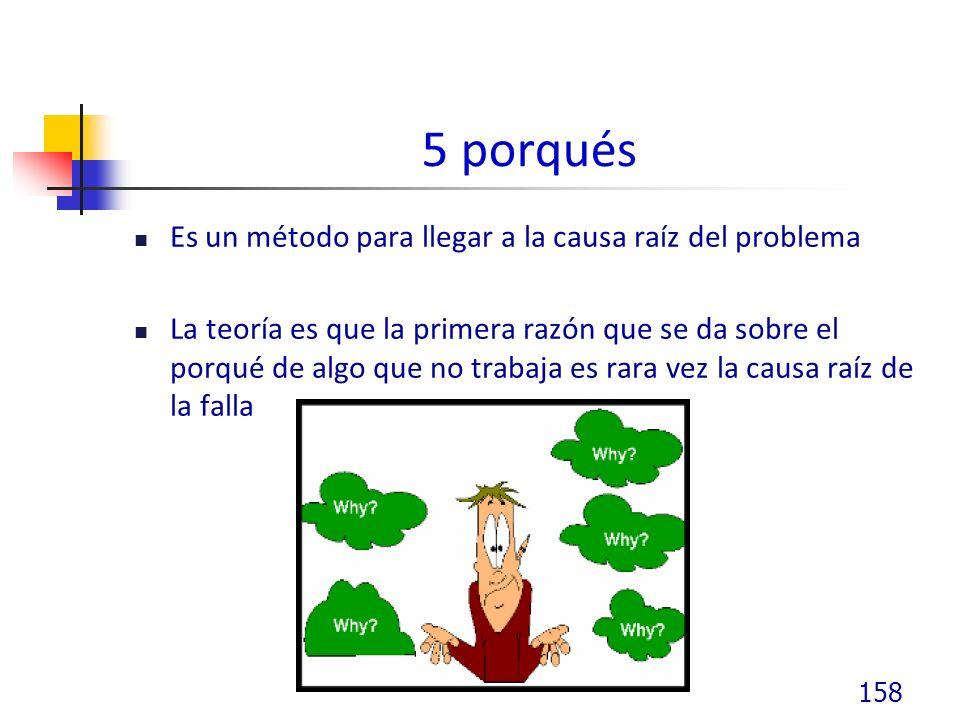 5 porqués Es un método para llegar a la causa raíz del problema