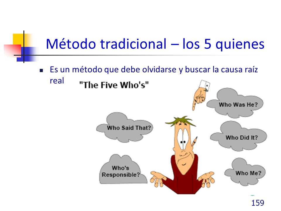 Método tradicional – los 5 quienes
