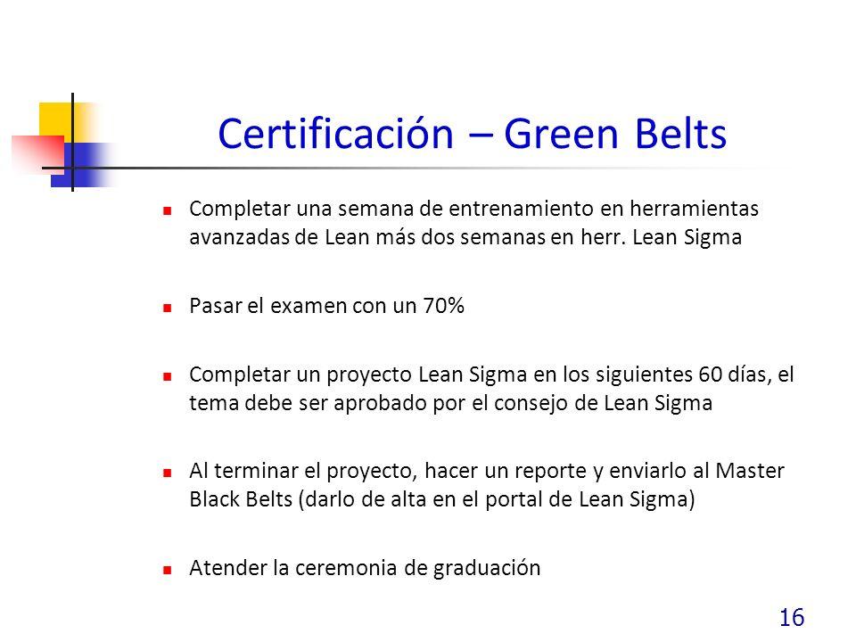 Certificación – Green Belts