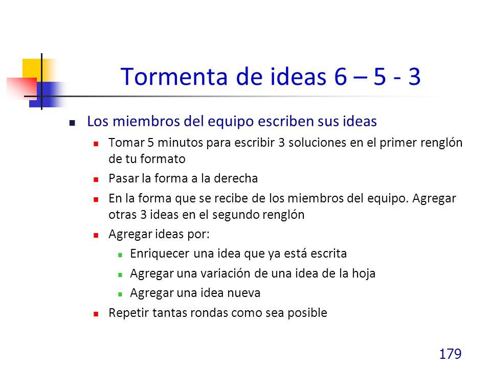 Tormenta de ideas 6 – 5 - 3 Los miembros del equipo escriben sus ideas