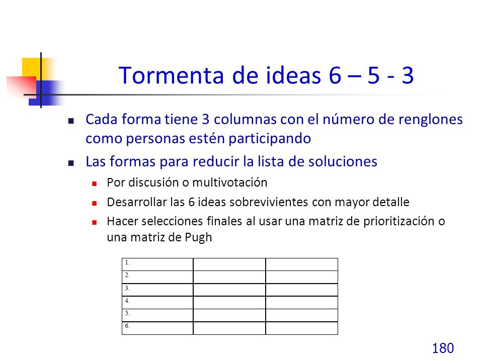 Tormenta de ideas 6 – 5 - 3 Cada forma tiene 3 columnas con el número de renglones como personas estén participando.