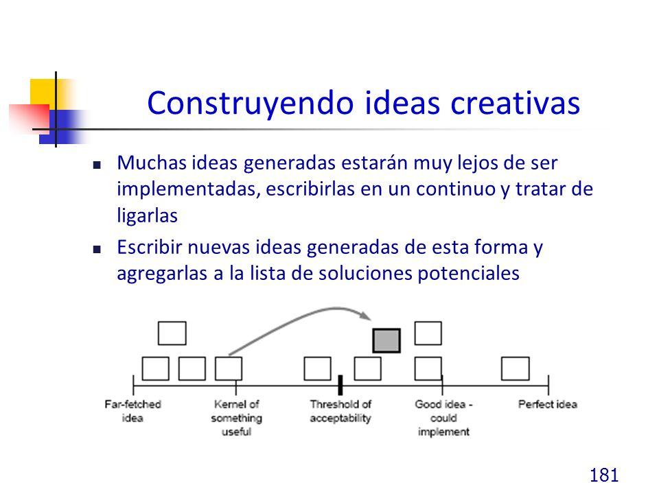 Construyendo ideas creativas
