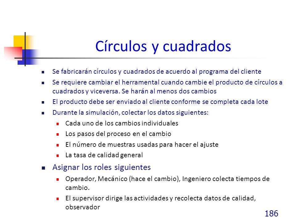 Círculos y cuadrados Asignar los roles siguientes
