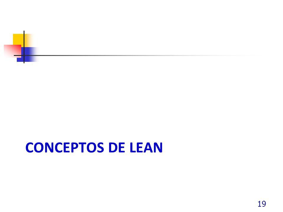 CONCEPTOS DE LEAN