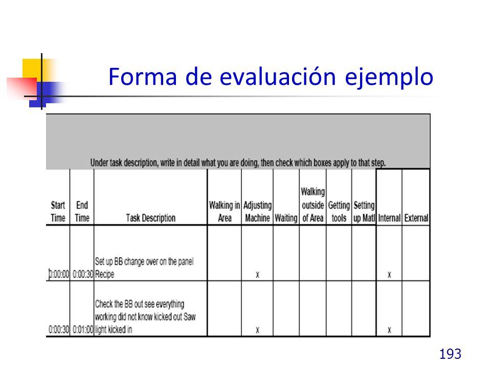Forma de evaluación ejemplo