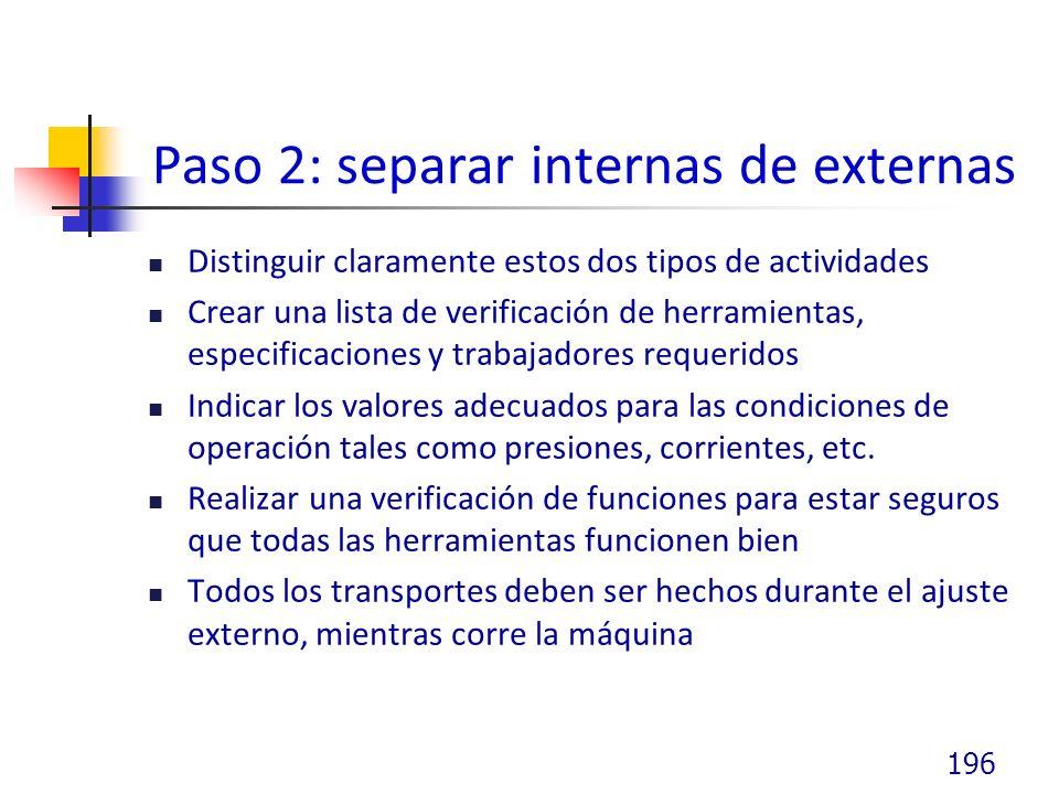 Paso 2: separar internas de externas
