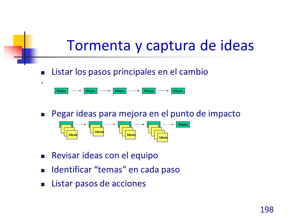 Tormenta y captura de ideas