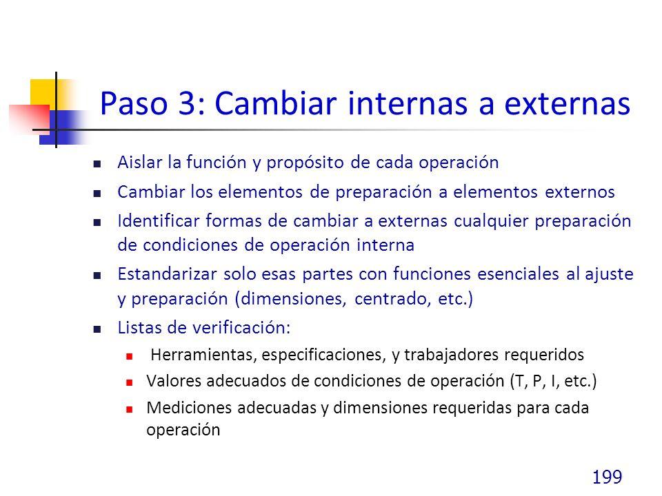 Paso 3: Cambiar internas a externas