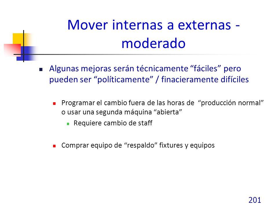 Mover internas a externas - moderado