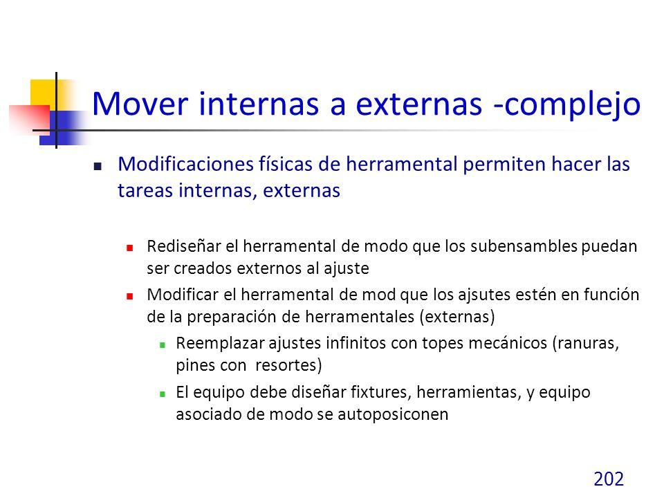 Mover internas a externas -complejo