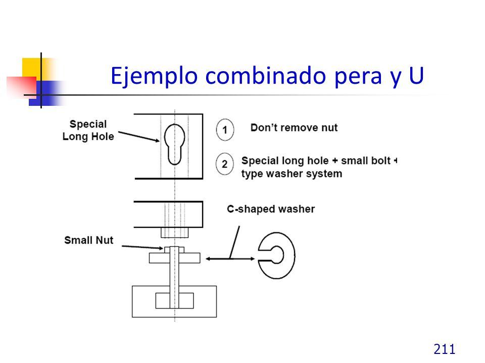 Ejemplo combinado pera y U