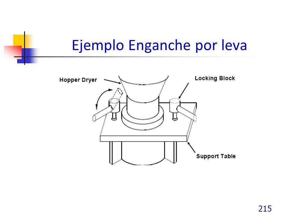 Ejemplo Enganche por leva