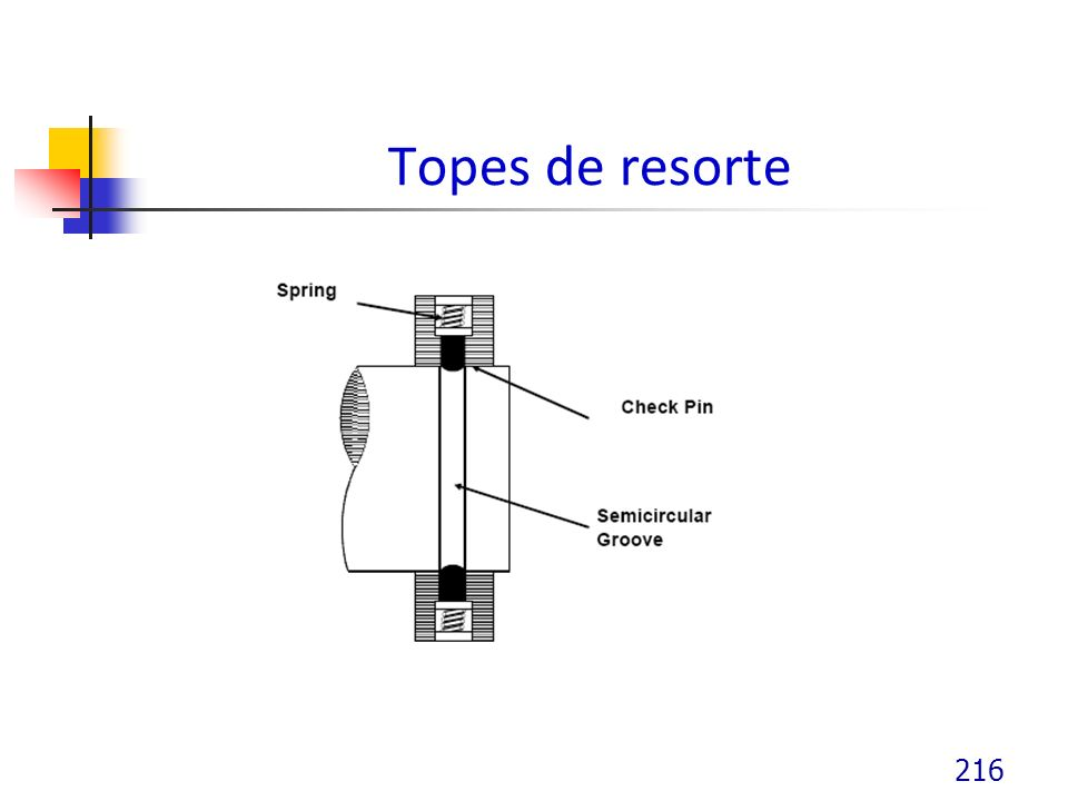 Topes de resorte