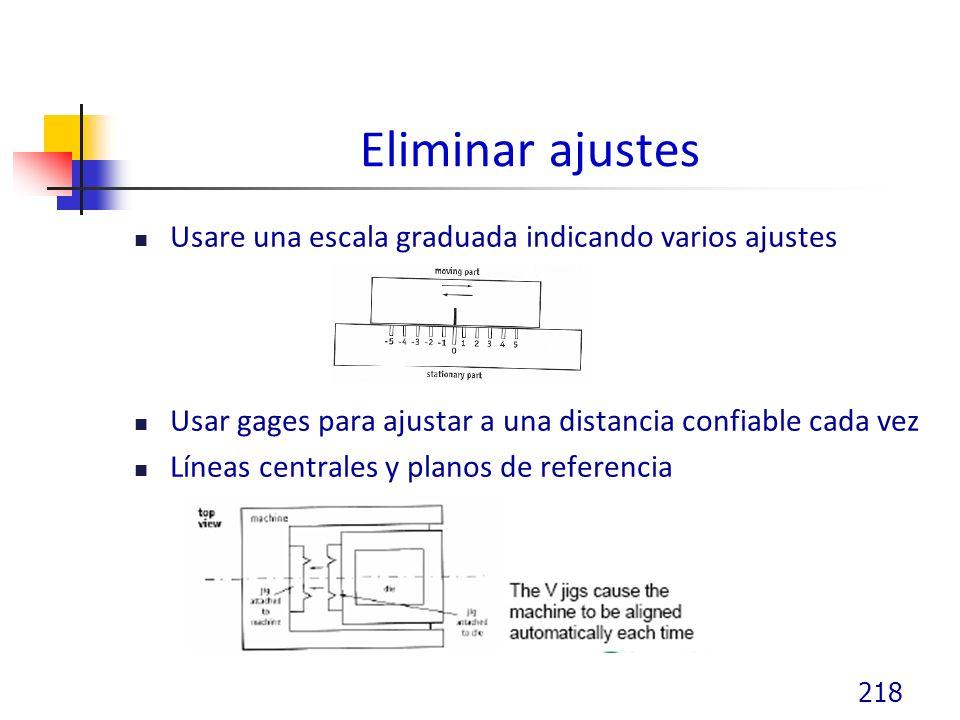 Eliminar ajustes Usare una escala graduada indicando varios ajustes