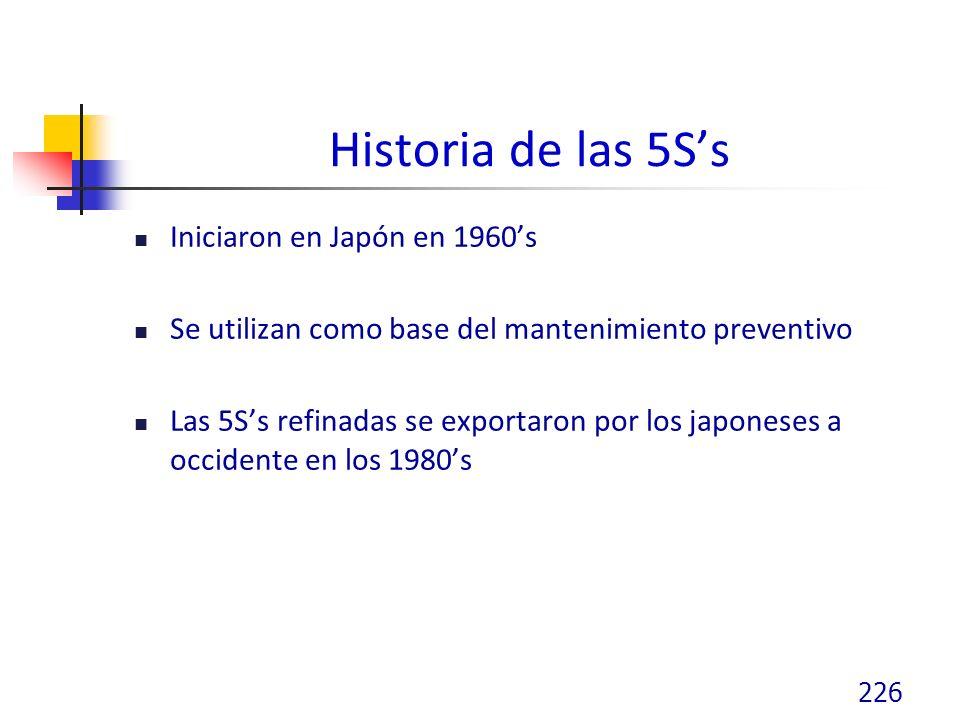 Historia de las 5S's Iniciaron en Japón en 1960's