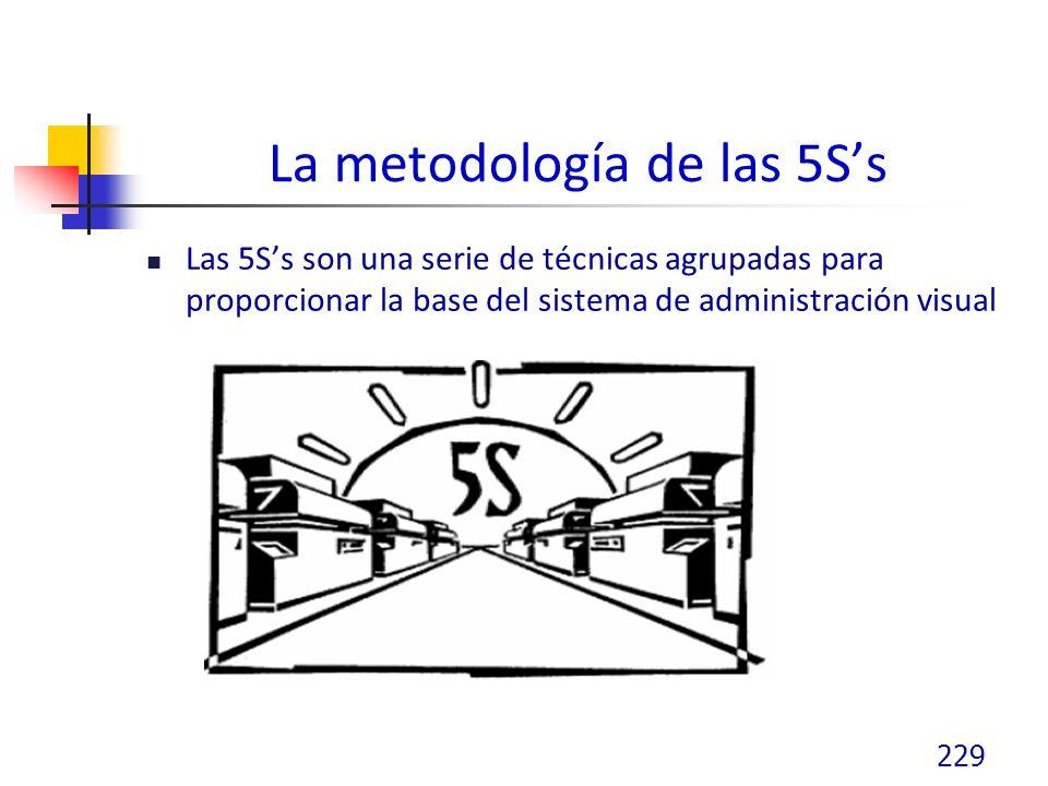 La metodología de las 5S's