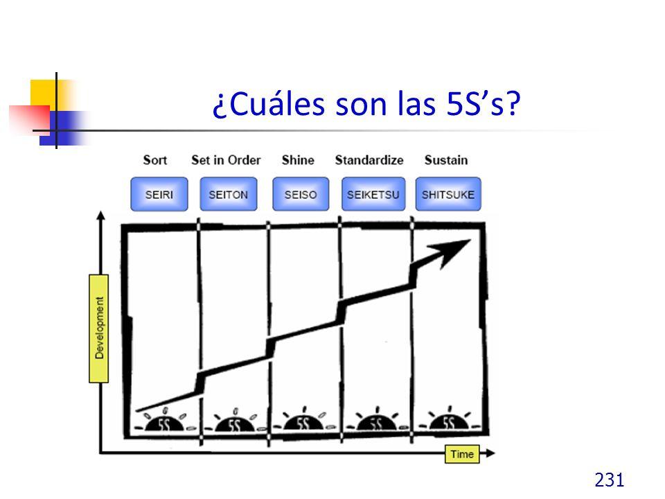 ¿Cuáles son las 5S's