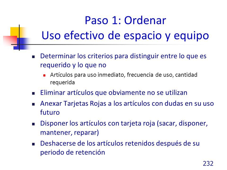 Paso 1: Ordenar Uso efectivo de espacio y equipo
