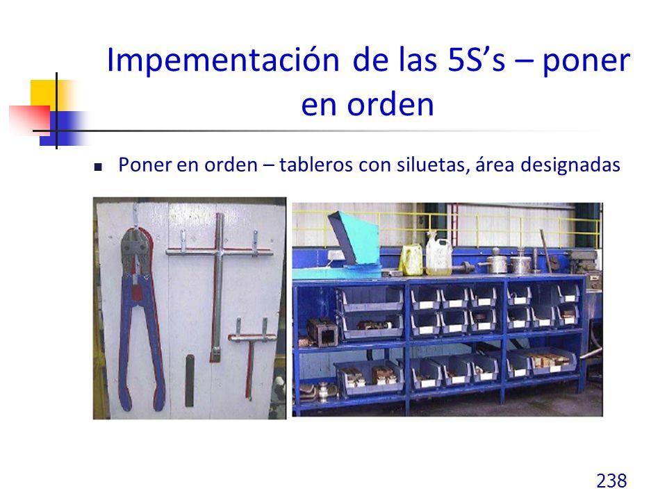 Impementación de las 5S's – poner en orden