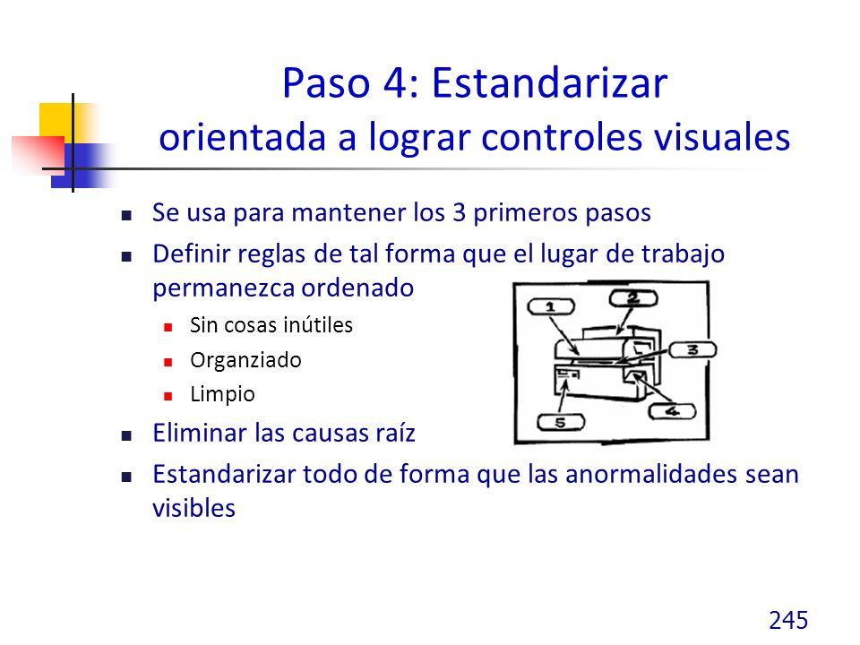 Paso 4: Estandarizar orientada a lograr controles visuales