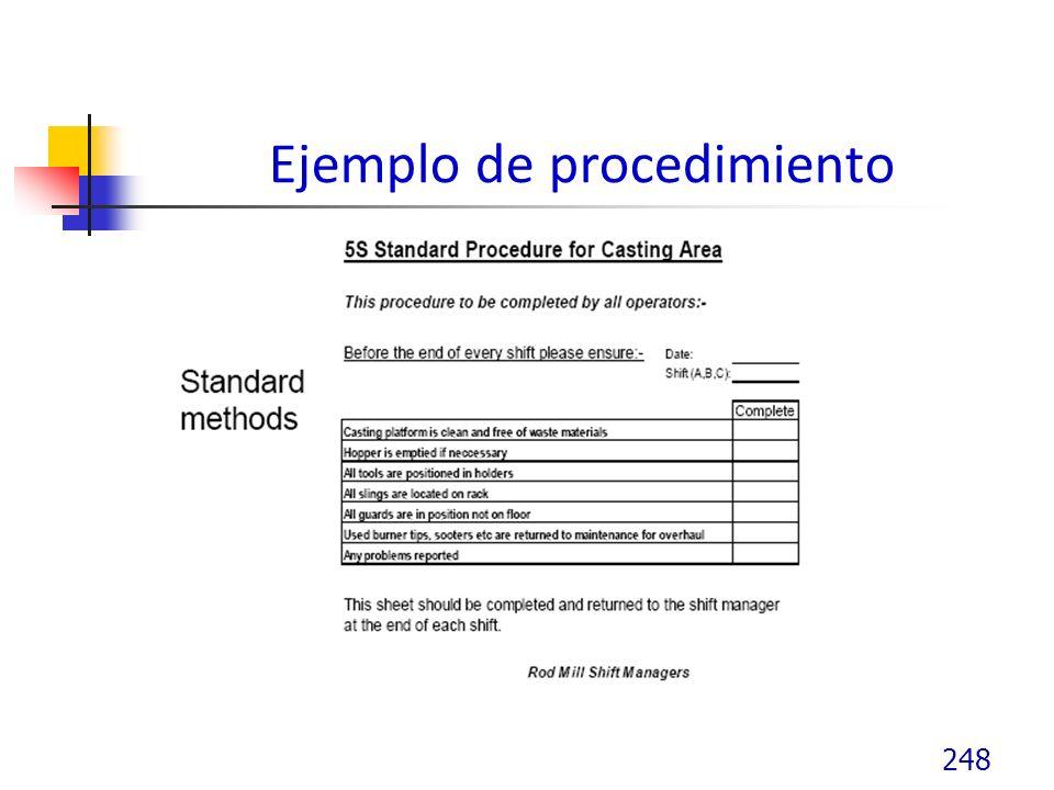 Ejemplo de procedimiento