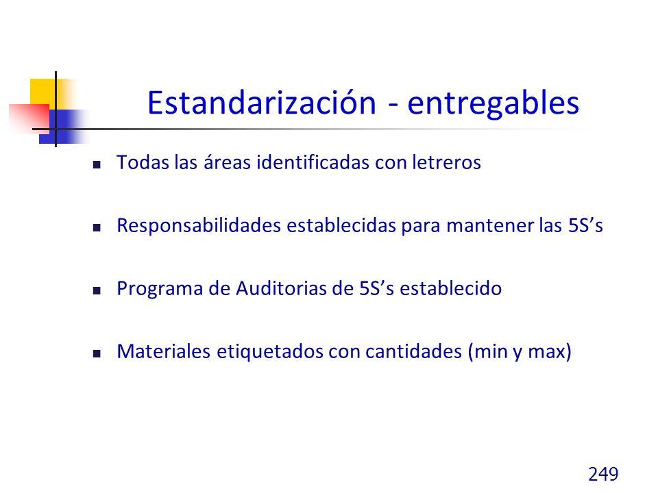 Estandarización - entregables