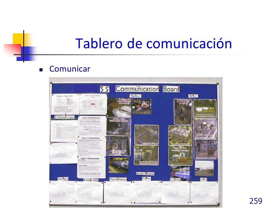 Tablero de comunicación
