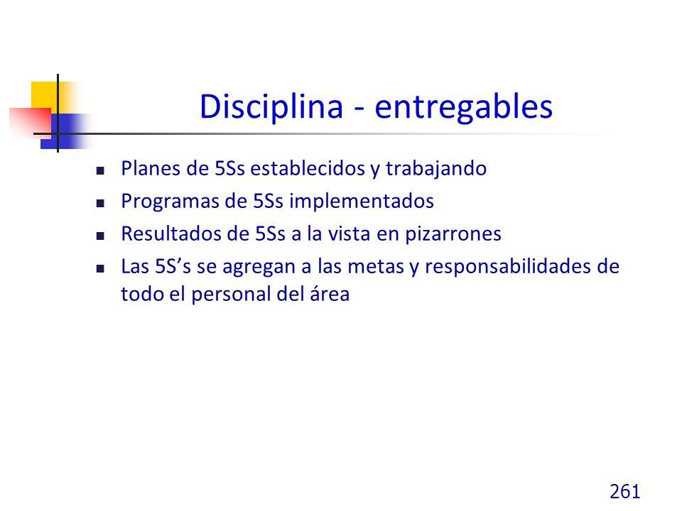 Disciplina - entregables