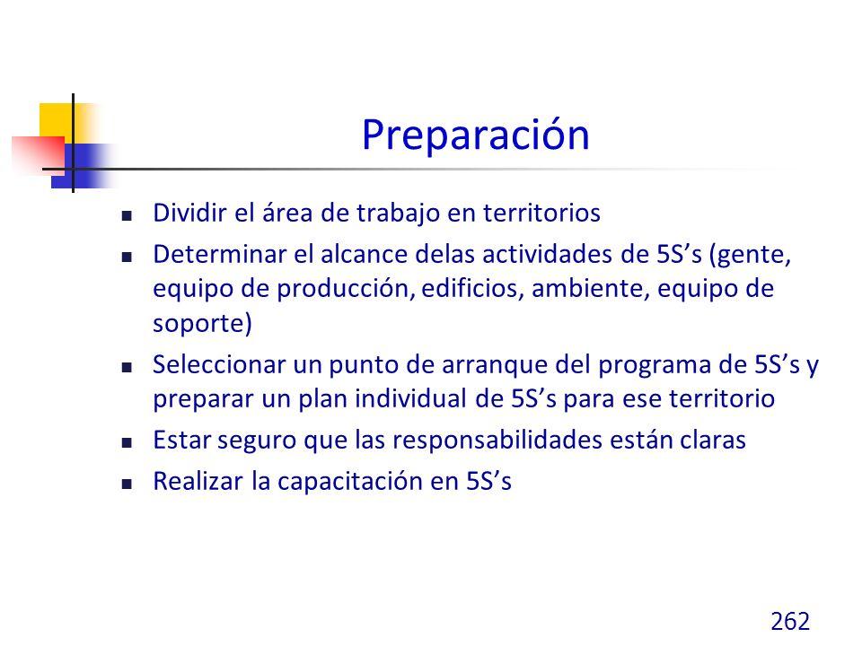 Preparación Dividir el área de trabajo en territorios