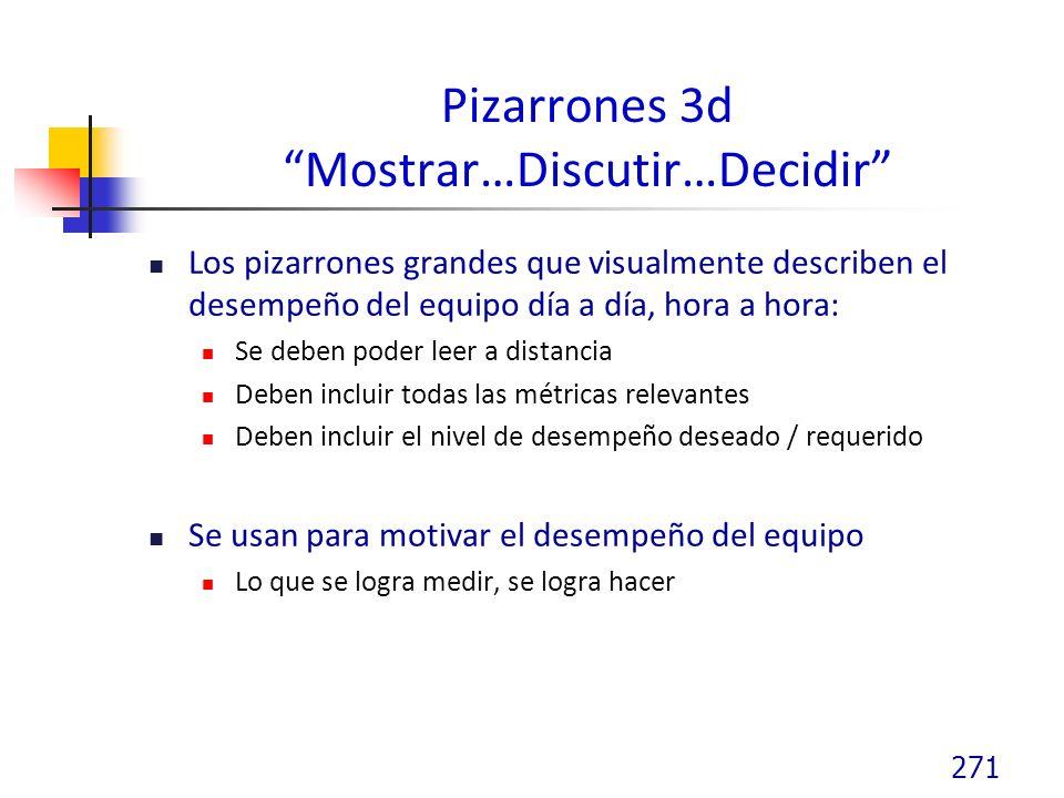 Pizarrones 3d Mostrar…Discutir…Decidir