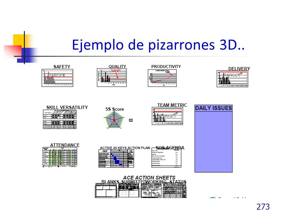 Ejemplo de pizarrones 3D..