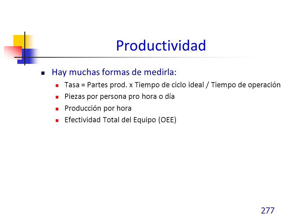 Productividad Hay muchas formas de medirla: