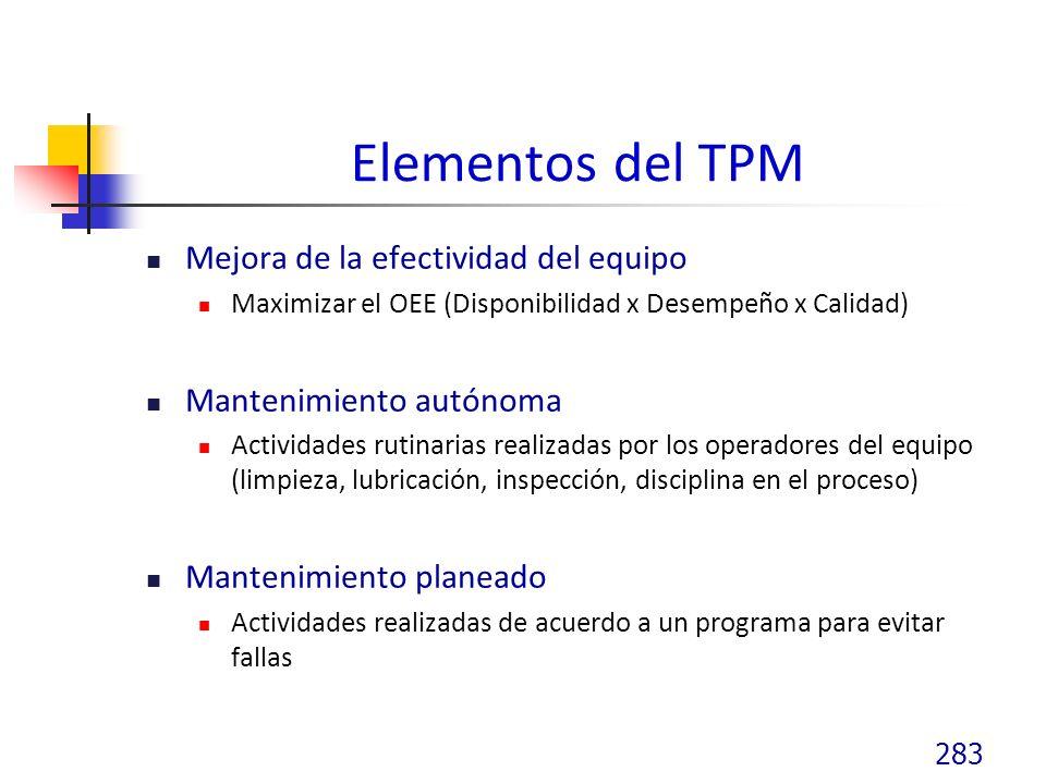 Elementos del TPM Mejora de la efectividad del equipo