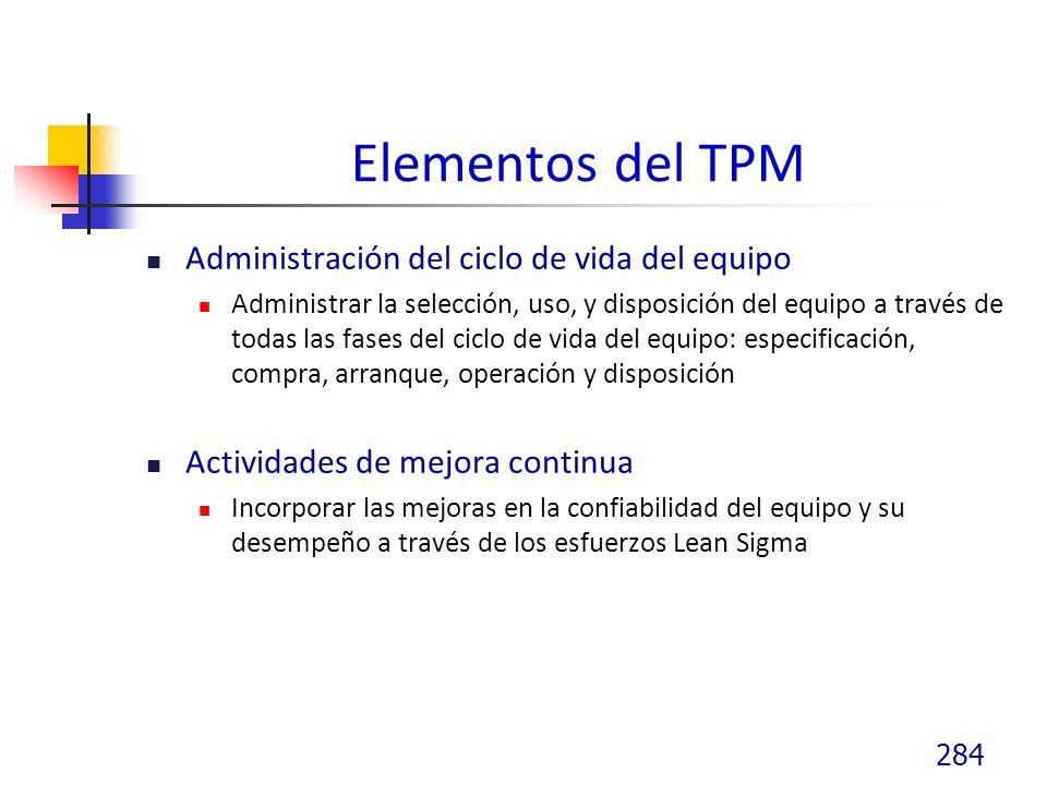 Elementos del TPM Administración del ciclo de vida del equipo