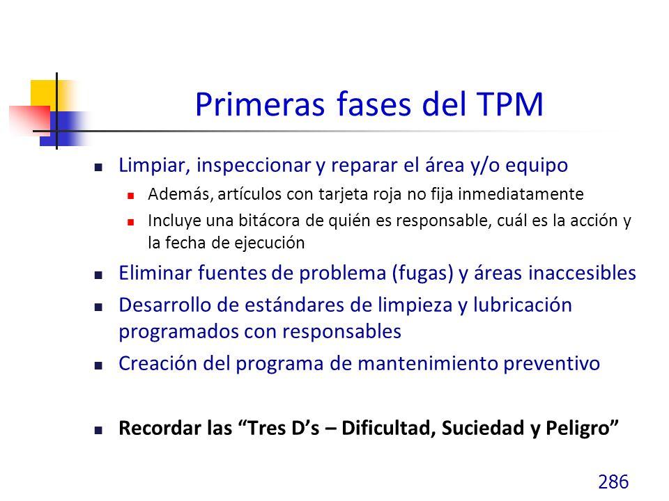 Primeras fases del TPM Limpiar, inspeccionar y reparar el área y/o equipo. Además, artículos con tarjeta roja no fija inmediatamente.