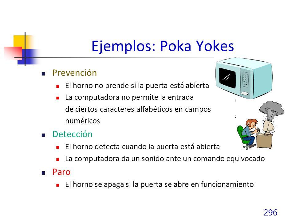 Ejemplos: Poka Yokes Prevención Detección Paro
