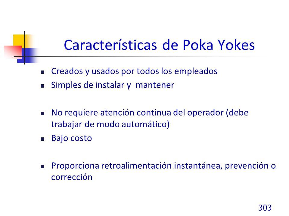 Características de Poka Yokes