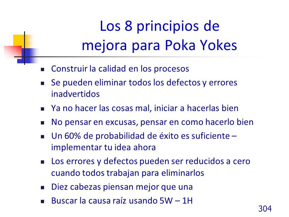 Los 8 principios de mejora para Poka Yokes