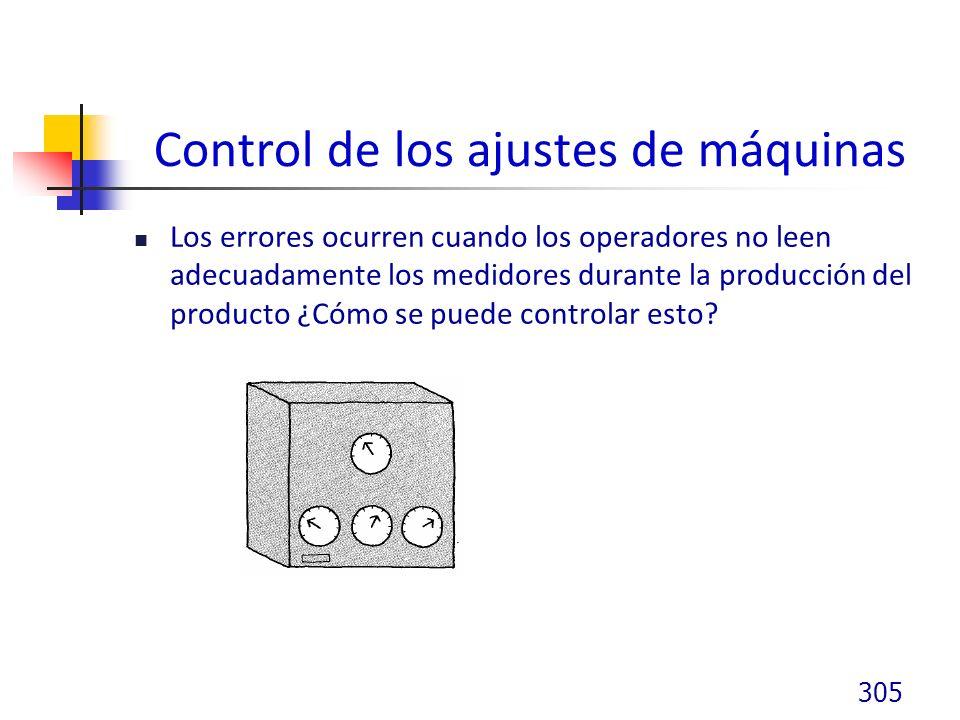 Control de los ajustes de máquinas