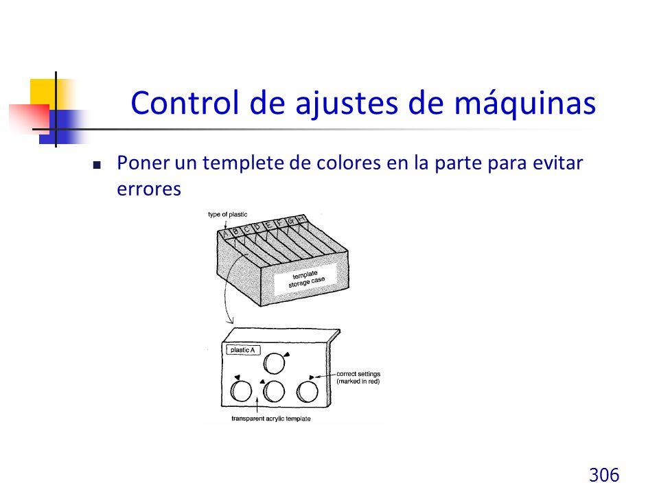 Control de ajustes de máquinas