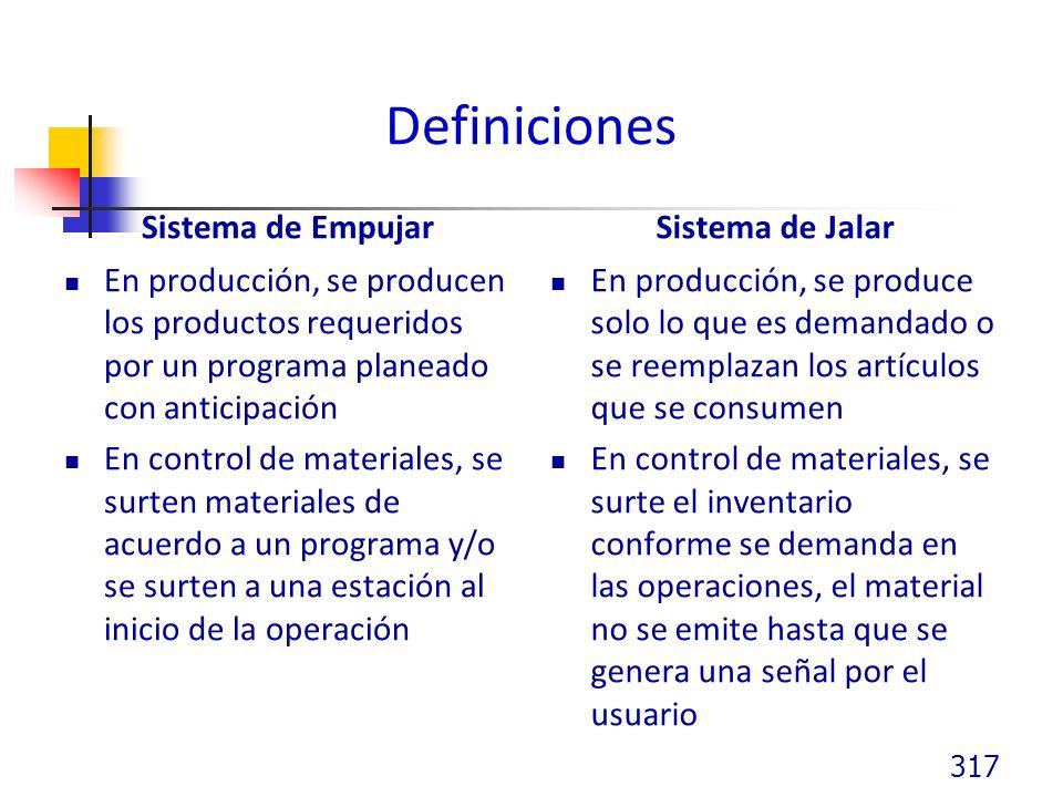 Definiciones Sistema de Empujar Sistema de Jalar