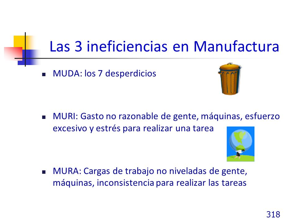 Las 3 ineficiencias en Manufactura
