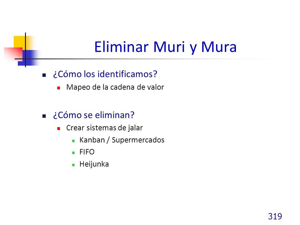 Eliminar Muri y Mura ¿Cómo los identificamos ¿Cómo se eliminan