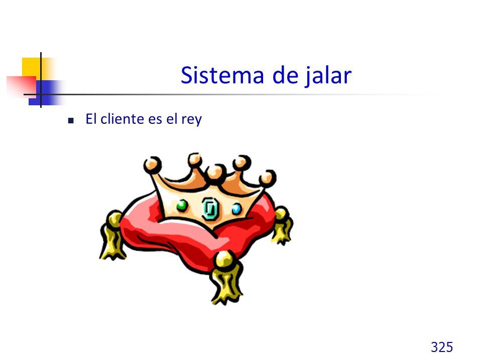 Sistema de jalar El cliente es el rey