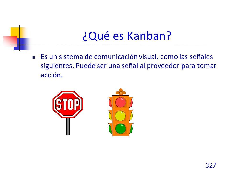 ¿Qué es Kanban. Es un sistema de comunicación visual, como las señales siguientes.