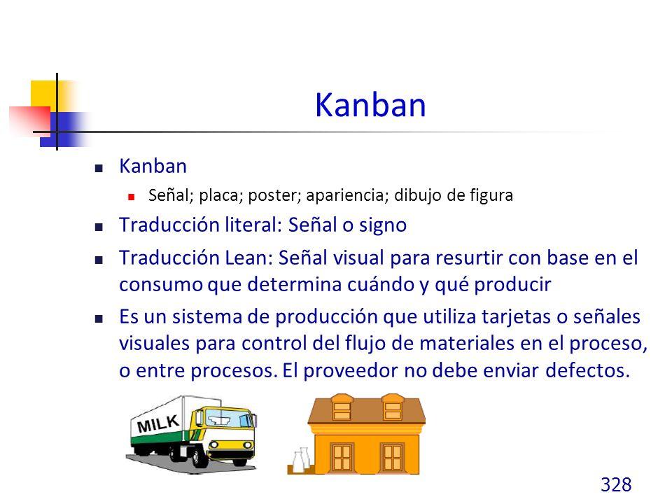 Kanban Kanban Traducción literal: Señal o signo